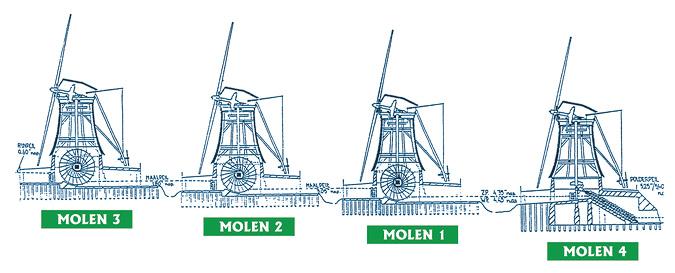 molenviegang-schema_675
