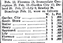 Florence standings
